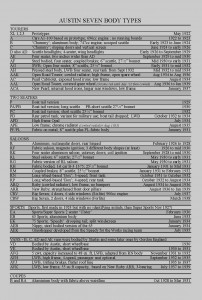 Body Type List